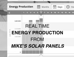 Mike's Barber Shop Solar Energy Generation Website Link